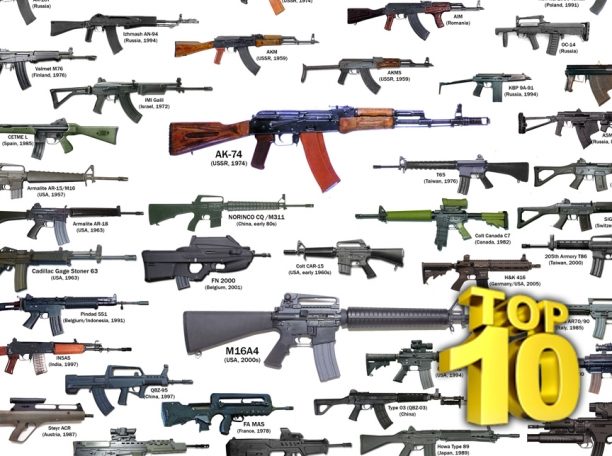 Must See List Of The Top 10 Best Assault Rifles Of All Time
